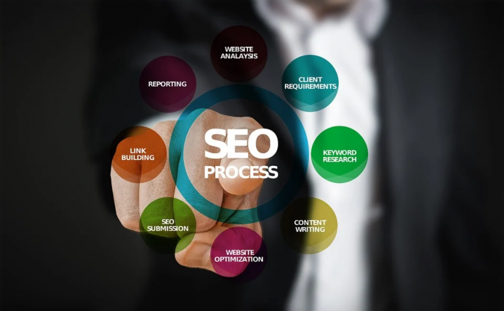 SEO tips for your online business